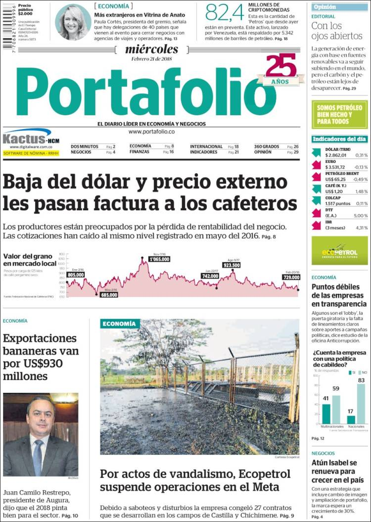 Portada de Portafolio (Colombia)