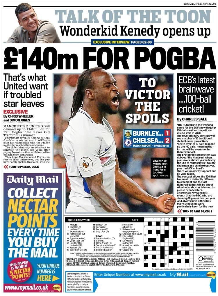 Portada de Daily Mail Sport (Reino Unido)