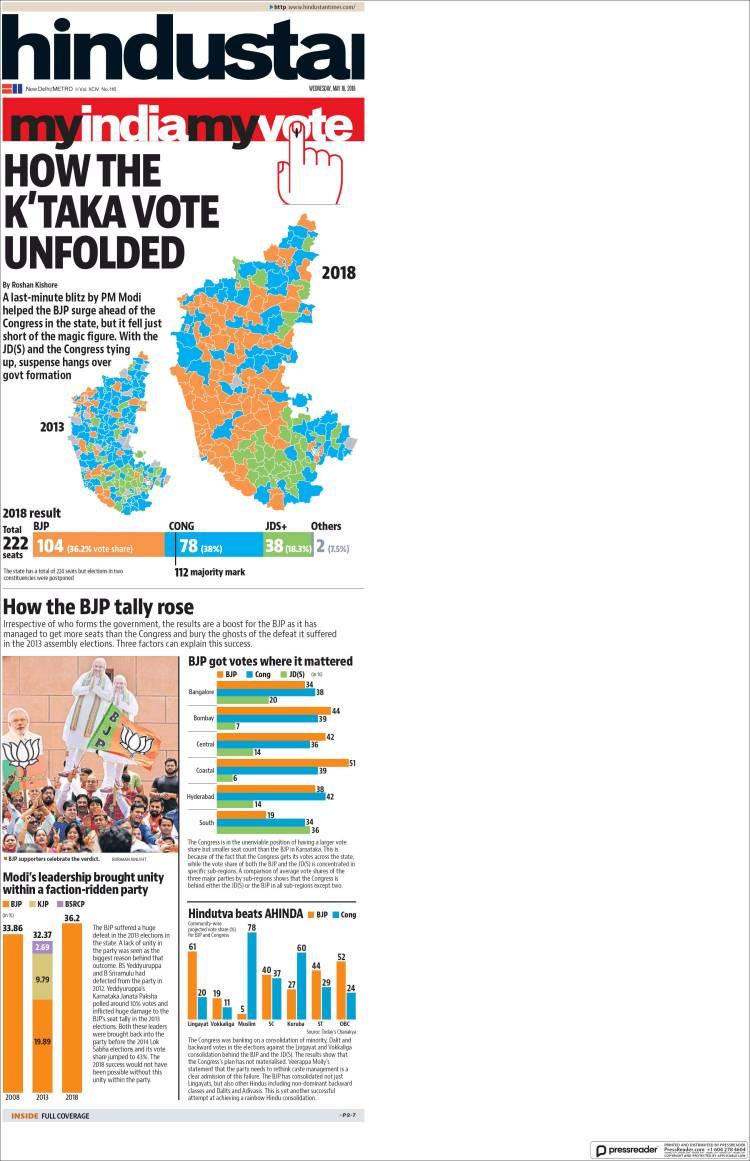 Portada de Hindustan Times (India)